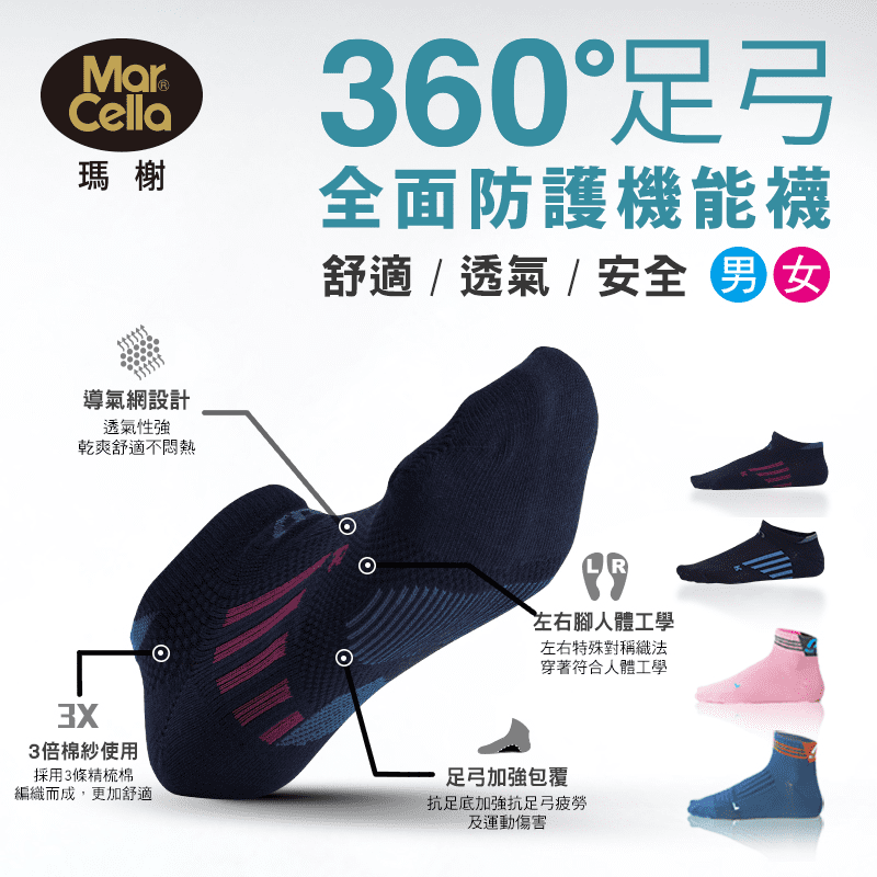 【Marcella瑪榭】RUN 360度足弓全面防護跑步短襪(6入組)