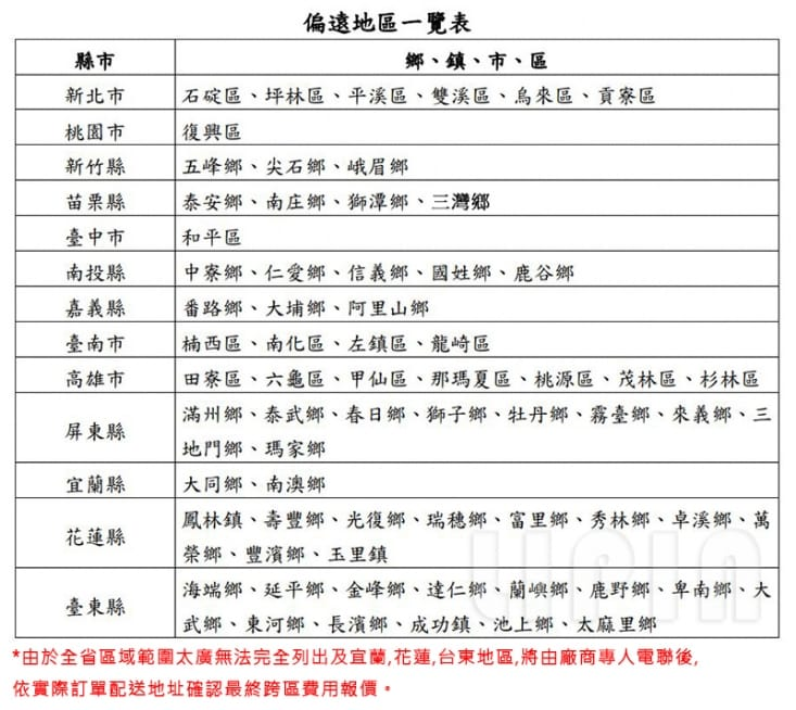【Midea 美的】7-9坪新豪華R32一級變頻冷暖分離式冷氣MVC-G50HA/MV