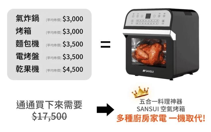 【SANSUI山水】12L氣炸烤箱SAF-553W