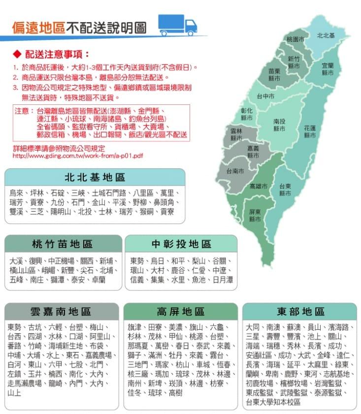 【豪割達人】台灣製 無毒PE保鮮膜 (經典款切割器)