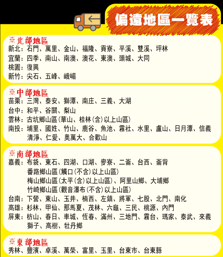 【NEW WIDETECH 威技】6L 1級清淨除濕機 台灣製造(WDH-126