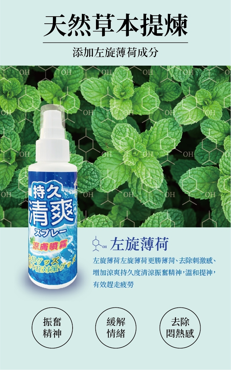 HAPPY HOUSE 涼膚噴霧-左旋薄荷配方(100ml)12入